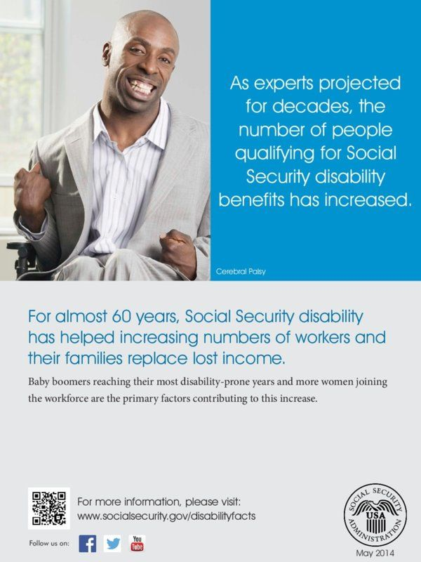 Posters The Faces And Facts Of Disability Social
