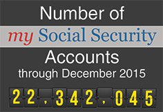 number of my Social Security Accounts as of January 30, 2015 is 16,809,428