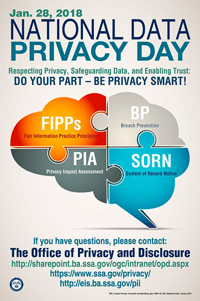 National Data Privacy Day 2018 Poster