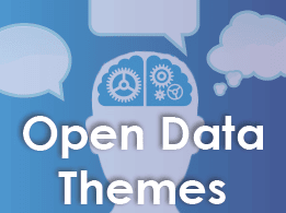 SSA Open Government Select Datasets